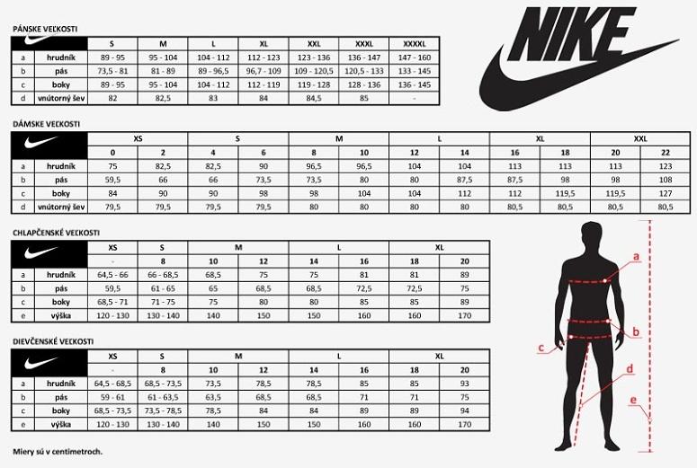veľkosti Nike